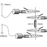 9A2HL: Radioamaterizam za mlade